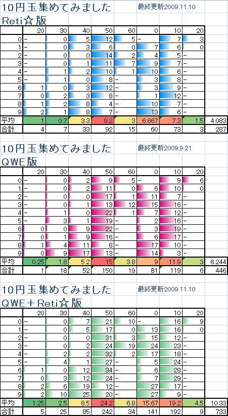 Hyou220091111
