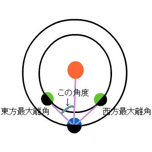 Cocolog_oekaki_2010_03_19_01_40