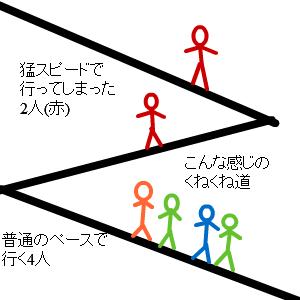 Cocolog_oekaki_2010_03_30_20_03