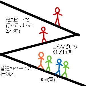 Cocolog_oekaki_2010_03_30_20_04